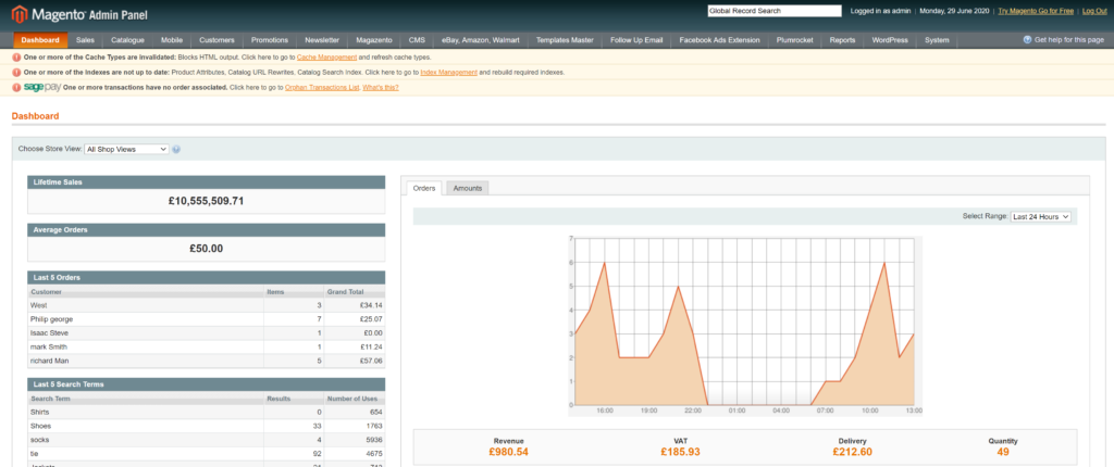 Magento 1 Dashboard. Why is Magento 1 Ending?