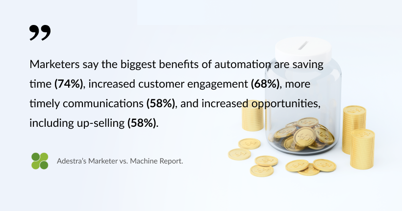 Quote - Marketers say the biggest benefits of automation are saying time (74%)